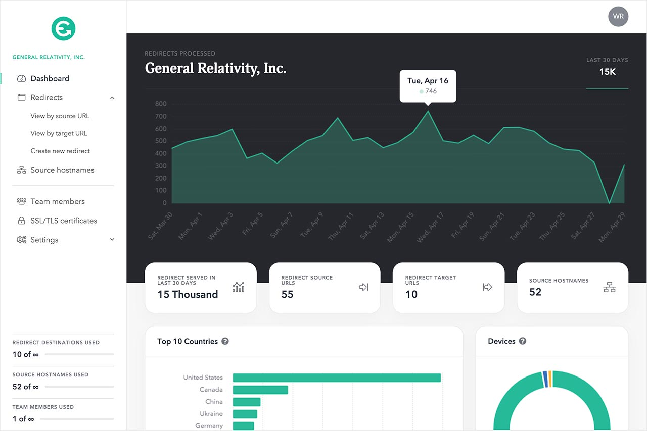 Introducing the All-New EasyRedir Management Dashboard